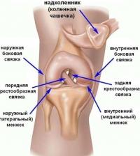 Что делать, когда суставы хрустят по всему телу